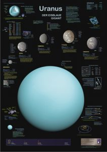 planeta-uranus