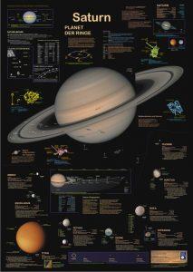 poster-saturn