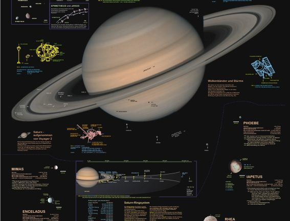 planet saturn poster - photo #9