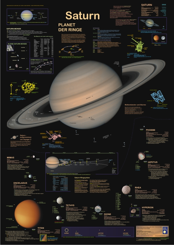 planet saturn poster - photo #3