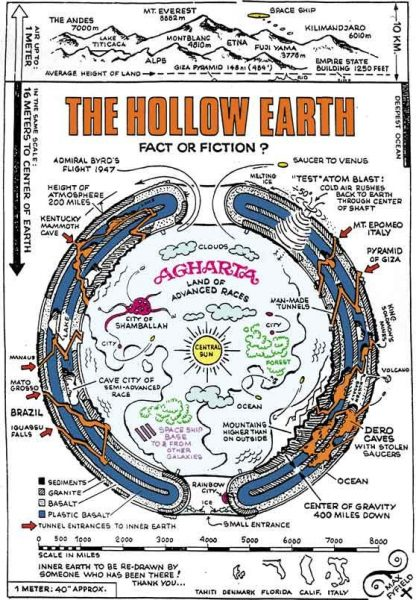 the-hollow-earth-ufo