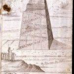 francisco-de-holanda-de-aetatibus-mundi-imagines-036