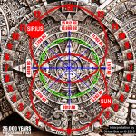 mayan-calendar-sun-sirius-black-hole-26-000-years-2-copy